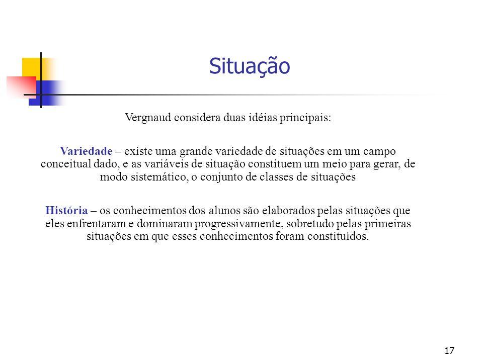 17 Situação Vergnaud considera duas idéias principais: Variedade – existe uma grande variedade de situações em um campo conceitual dado, e as variávei