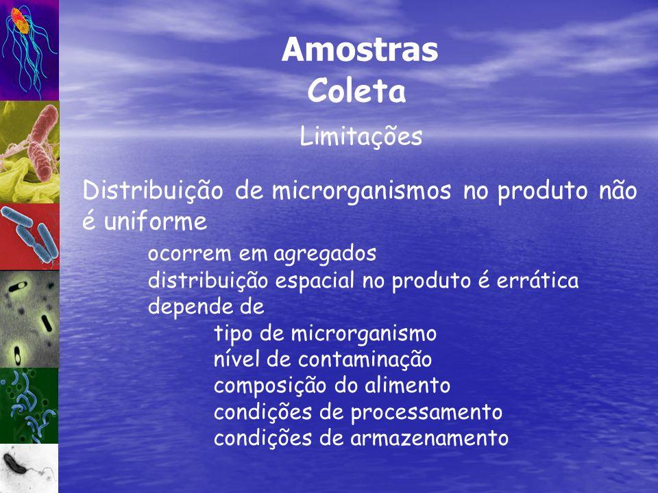 Distribuição de microrganismos no produto não é uniforme ocorrem em agregados distribuição espacial no produto é errática depende de tipo de microrgan