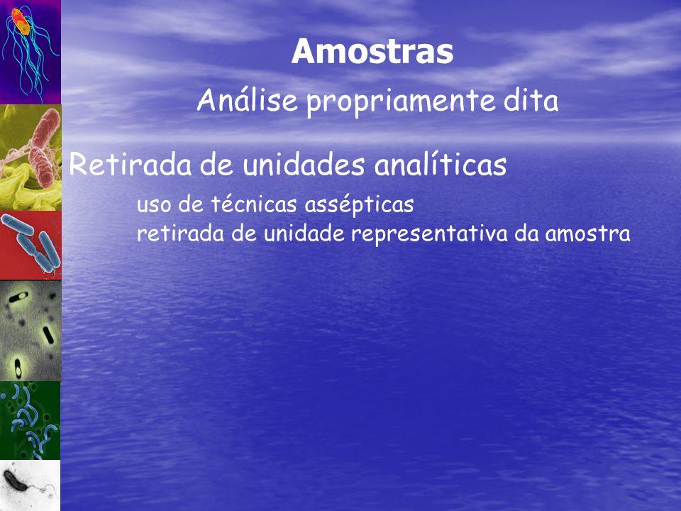 Retirada de unidades analíticas uso de técnicas assépticas retirada de unidade representativa da amostra Análise propriamente dita Amostras