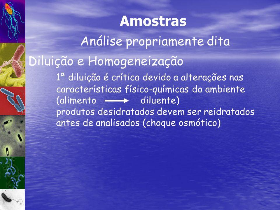 Análise propriamente dita Amostras Diluição e Homogeneização 1ª diluição é crítica devido a alterações nas características físico-químicas do ambiente