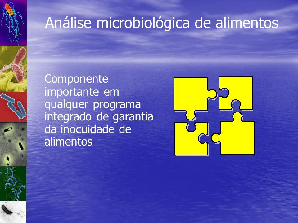 Análise microbiológica de alimentos Componente importante em qualquer programa integrado de garantia da inocuidade de alimentos
