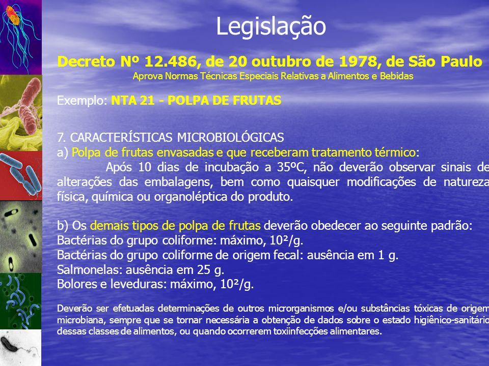 Legislação Decreto Nº 12.486, de 20 outubro de 1978, de São Paulo Aprova Normas Técnicas Especiais Relativas a Alimentos e Bebidas Exemplo: NTA 21 - P