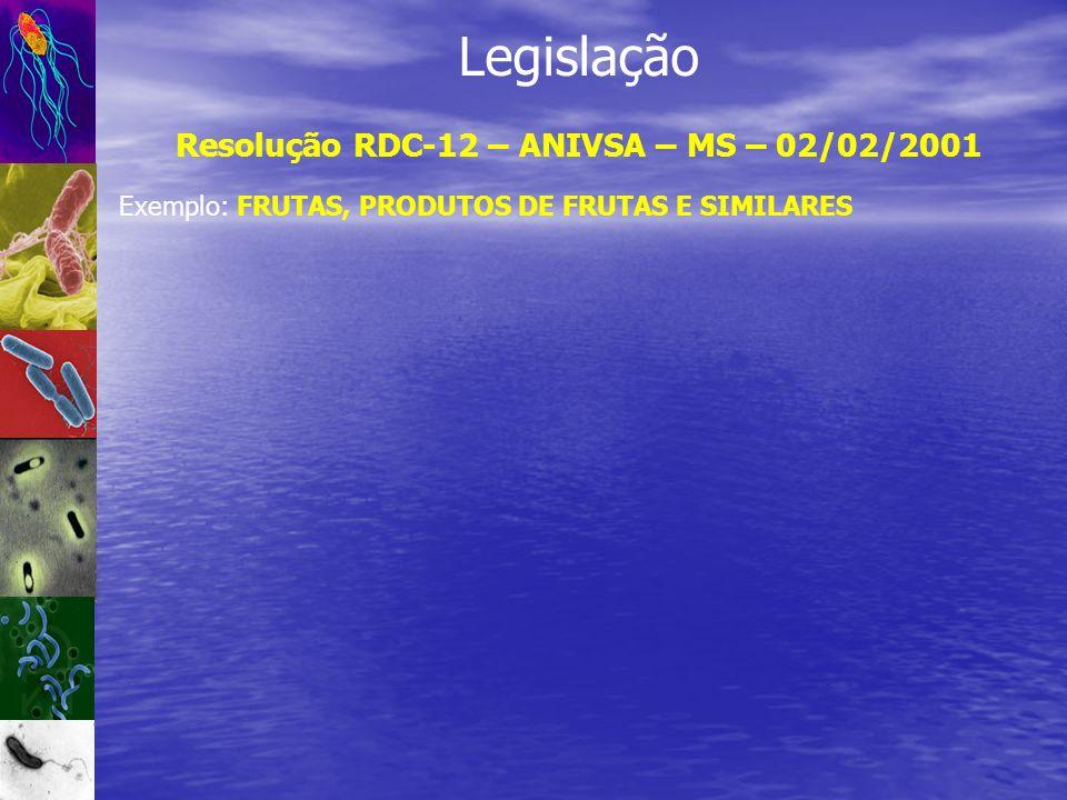 Legislação Exemplo: FRUTAS, PRODUTOS DE FRUTAS E SIMILARES Resolução RDC-12 – ANIVSA – MS – 02/02/2001