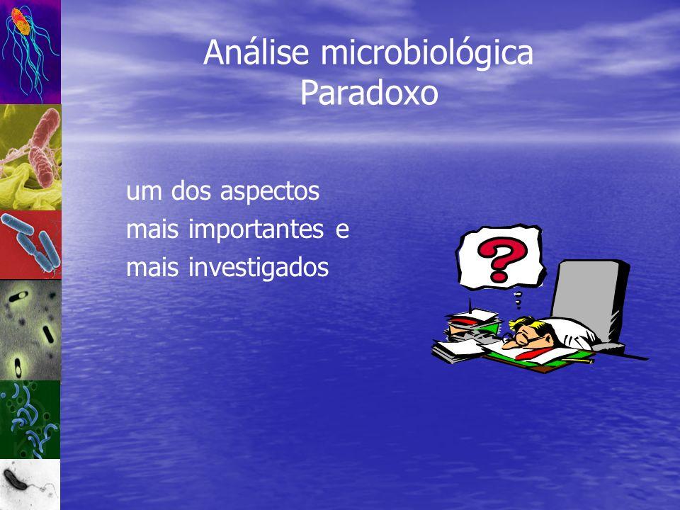 um dos aspectos mais importantes e mais investigados Análise microbiológica Paradoxo
