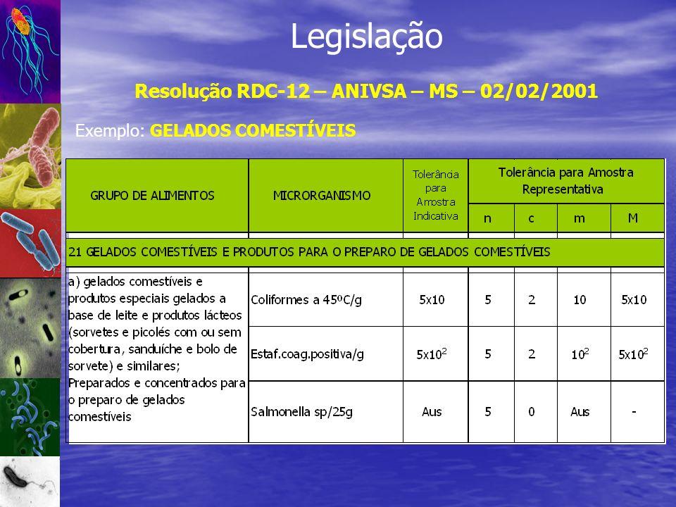 Legislação Resolução RDC-12 – ANIVSA – MS – 02/02/2001 Exemplo: GELADOS COMESTÍVEIS