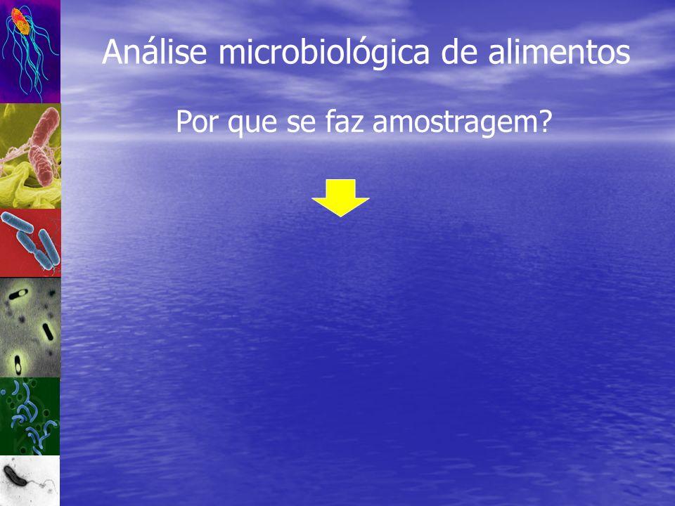 Análise microbiológica de alimentos Por que se faz amostragem?