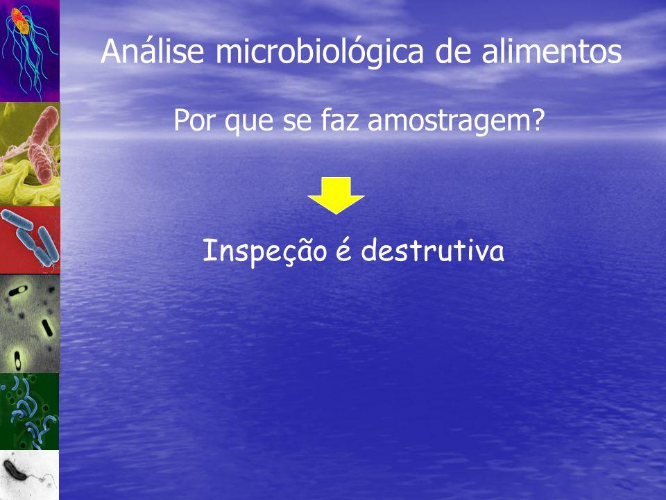 Análise microbiológica de alimentos Por que se faz amostragem? Inspeção é destrutiva