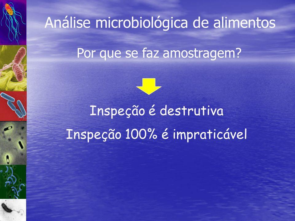 Análise microbiológica de alimentos Por que se faz amostragem? Inspeção é destrutiva Inspeção 100% é impraticável
