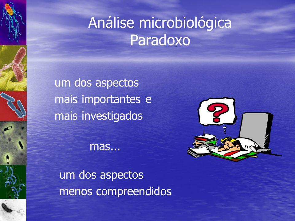 um dos aspectos mais importantes e mais investigados Análise microbiológica Paradoxo um dos aspectos menos compreendidos mas...