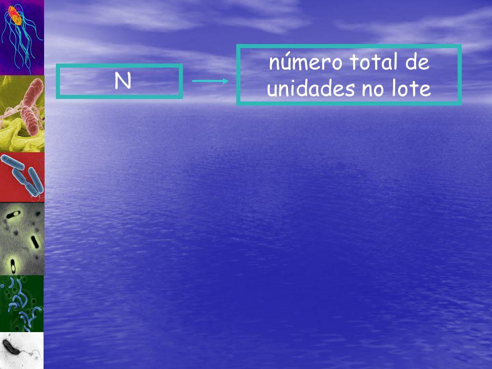 N número total de unidades no lote