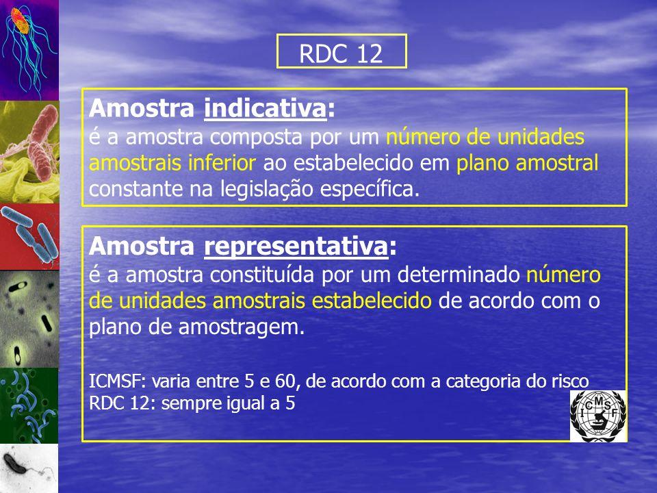 Amostra indicativa: é a amostra composta por um número de unidades amostrais inferior ao estabelecido em plano amostral constante na legislação especí