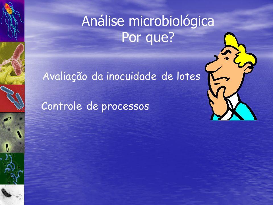 Análise microbiológica Por que? Avaliação da inocuidade de lotes Controle de processos