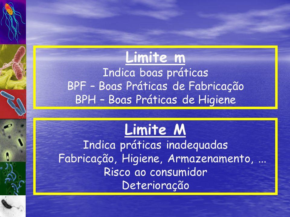 Limite m Indica boas práticas BPF – Boas Práticas de Fabricação BPH – Boas Práticas de Higiene Limite M Indica práticas inadequadas Fabricação, Higien