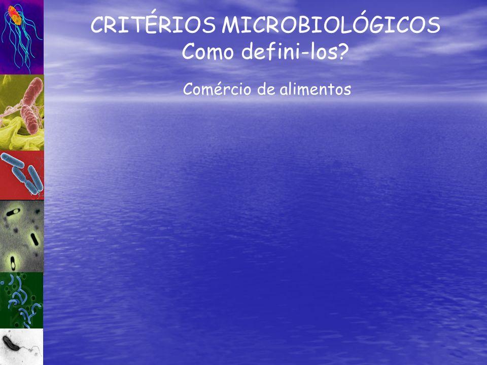 Comércio de alimentos CRITÉRIOS MICROBIOLÓGICOS Como defini-los?
