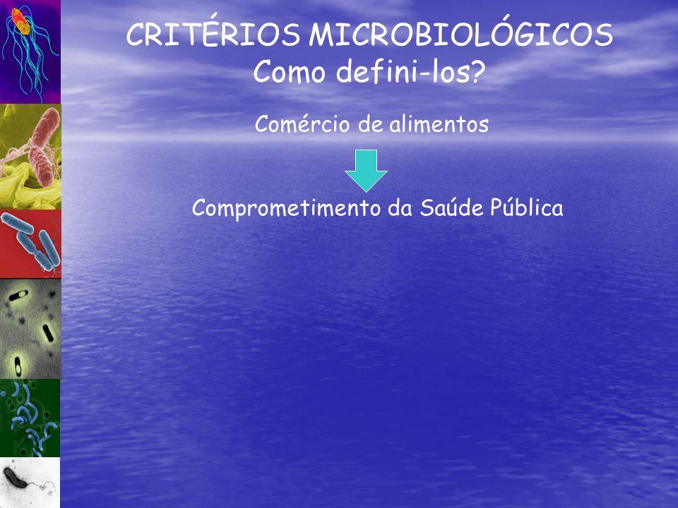 Comércio de alimentos Comprometimento da Saúde Pública CRITÉRIOS MICROBIOLÓGICOS Como defini-los?