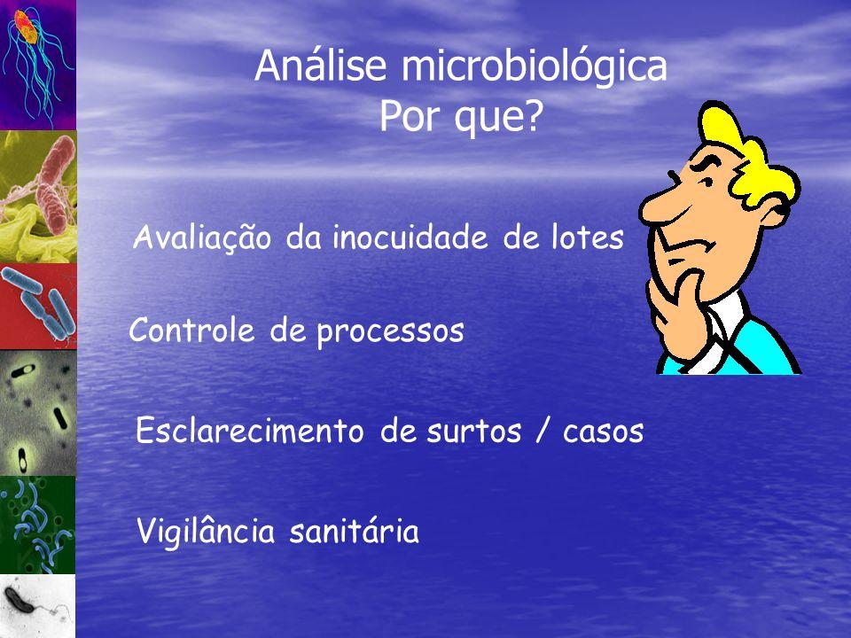 Análise microbiológica Por que? Avaliação da inocuidade de lotes Controle de processos Esclarecimento de surtos / casos Vigilância sanitária