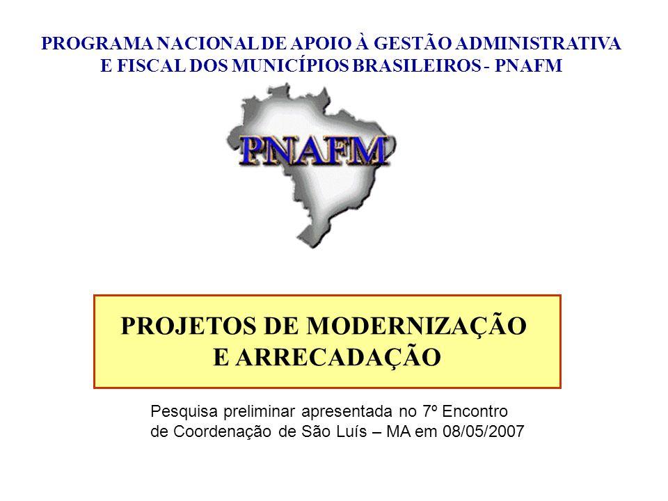 PROGRAMA NACIONAL DE APOIO À GESTÃO ADMINISTRATIVA E FISCAL DOS MUNICÍPIOS BRASILEIROS - PNAFM PROJETOS DE MODERNIZAÇÃO E ARRECADAÇÃO Pesquisa preliminar apresentada no 7º Encontro de Coordenação de São Luís – MA em 08/05/2007