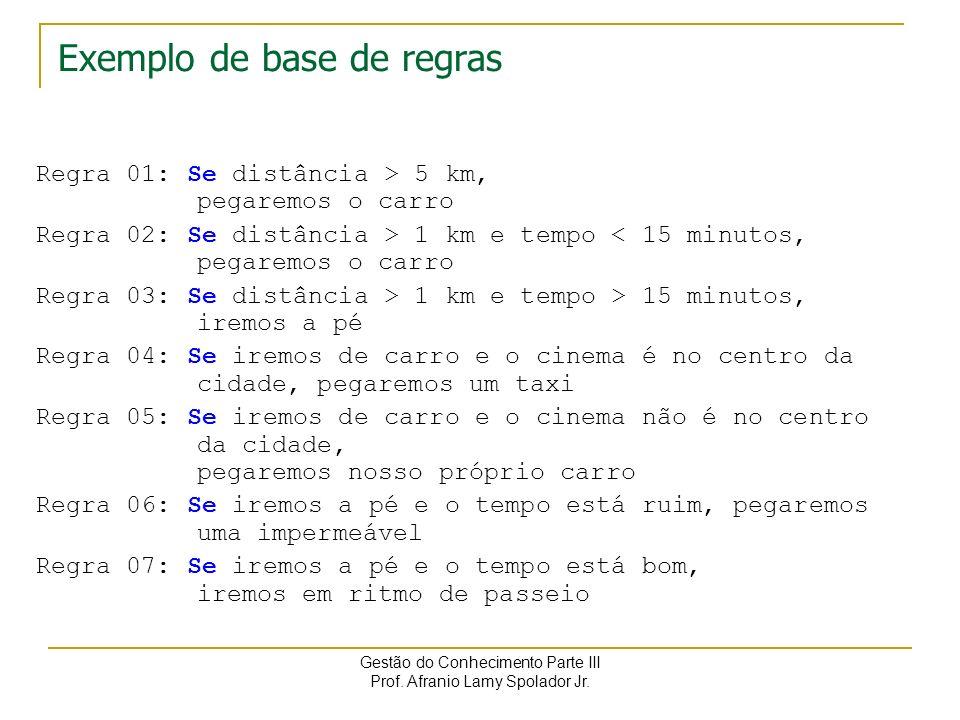 Gestão do Conhecimento Parte III Prof. Afranio Lamy Spolador Jr. Exemplo de Inferência Regra 01: Se A então B & C Regra 02: Se B então D Regra 03: Se