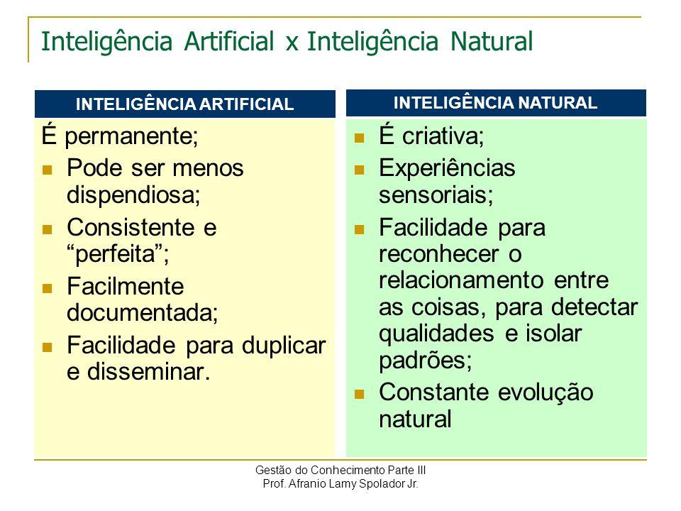 Gestão do Conhecimento Parte III Prof. Afranio Lamy Spolador Jr. Inteligência Artifical (Definições) Conjunto de técnicas para a construção de máquina