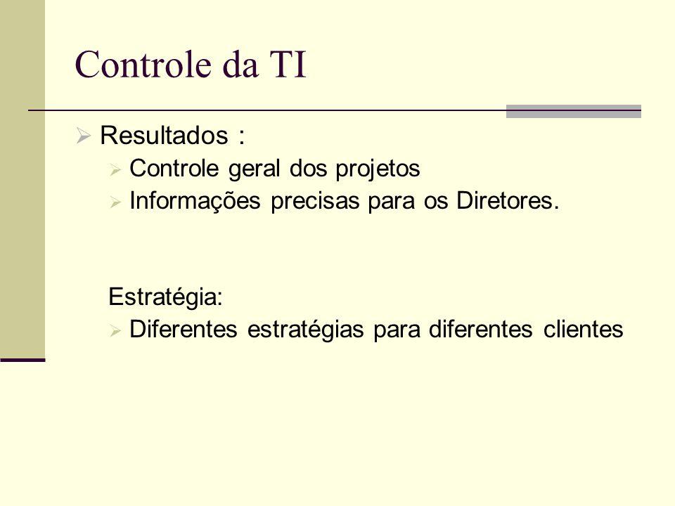 Controle da TI Resultados : Controle geral dos projetos Informações precisas para os Diretores. Estratégia: Diferentes estratégias para diferentes cli