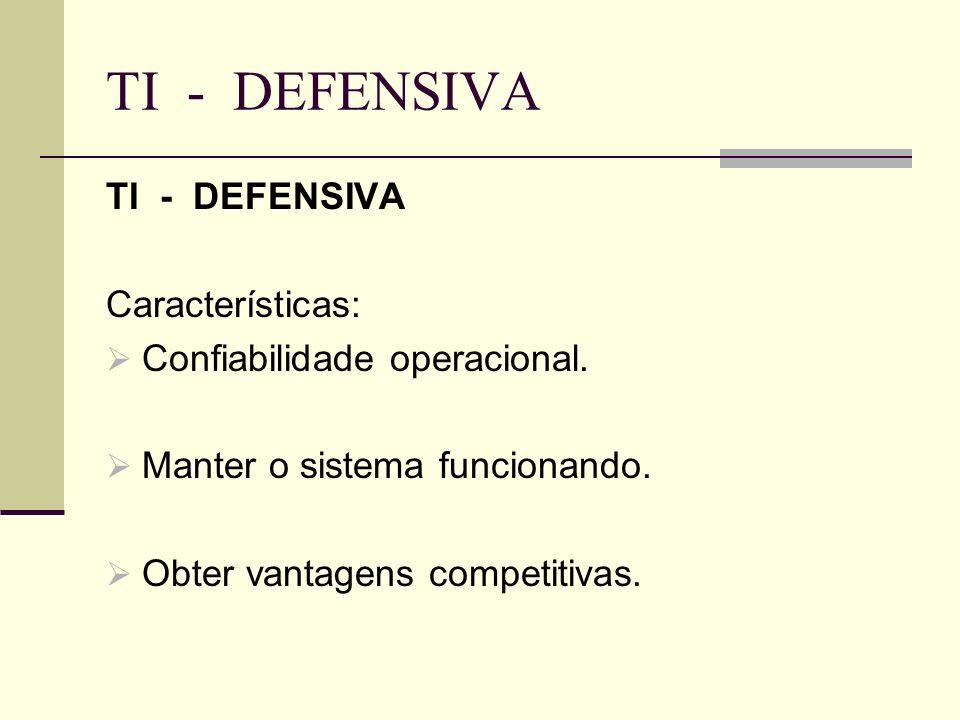 TI - DEFENSIVA Características: Confiabilidade operacional. Manter o sistema funcionando. Obter vantagens competitivas.