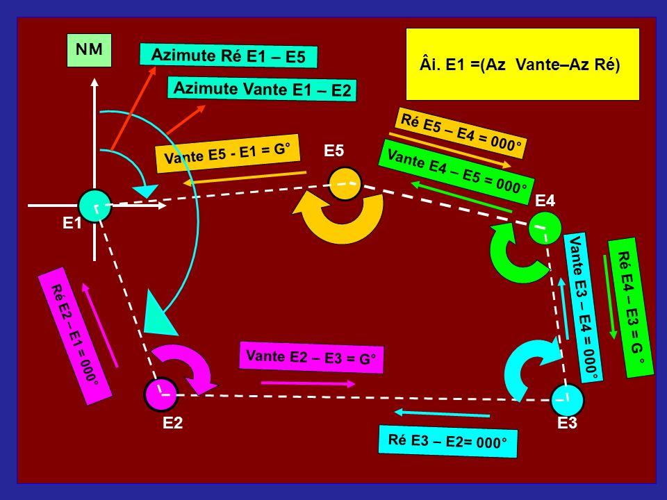 NM E1 E2E3 E5 E4 Vante E5 - E1 = G° Ré E5 – E4 = 000° Vante E3 – E4 = 000° Ré E3 – E2= 000° Vante E4 – E5 = 000° Ré E4 – E3 = G ° Vante E2 – E3 = G° R