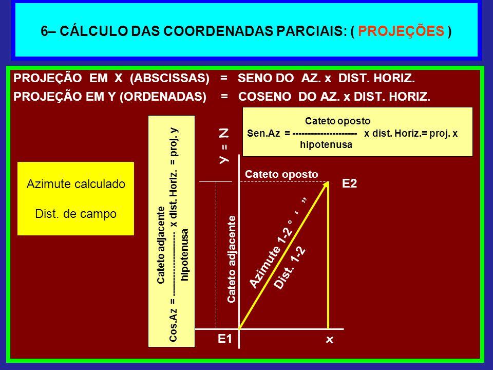 6– CÁLCULO DAS COORDENADAS PARCIAIS: ( PROJEÇÕES ) PROJEÇÃO EM X (ABSCISSAS) = SENO DO AZ. x DIST. HORIZ. PROJEÇÃO EM Y (ORDENADAS) = COSENO DO AZ. x