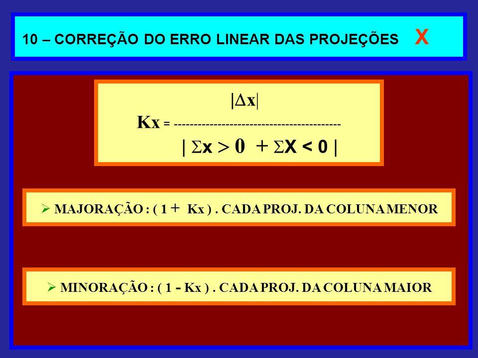 10 – CORREÇÃO DO ERRO LINEAR DAS PROJEÇÕES X | x| Kx = ------------------------------------------ | x 0 + X < 0 | MAJORAÇÃO : ( 1 + Kx ). CADA PROJ. D