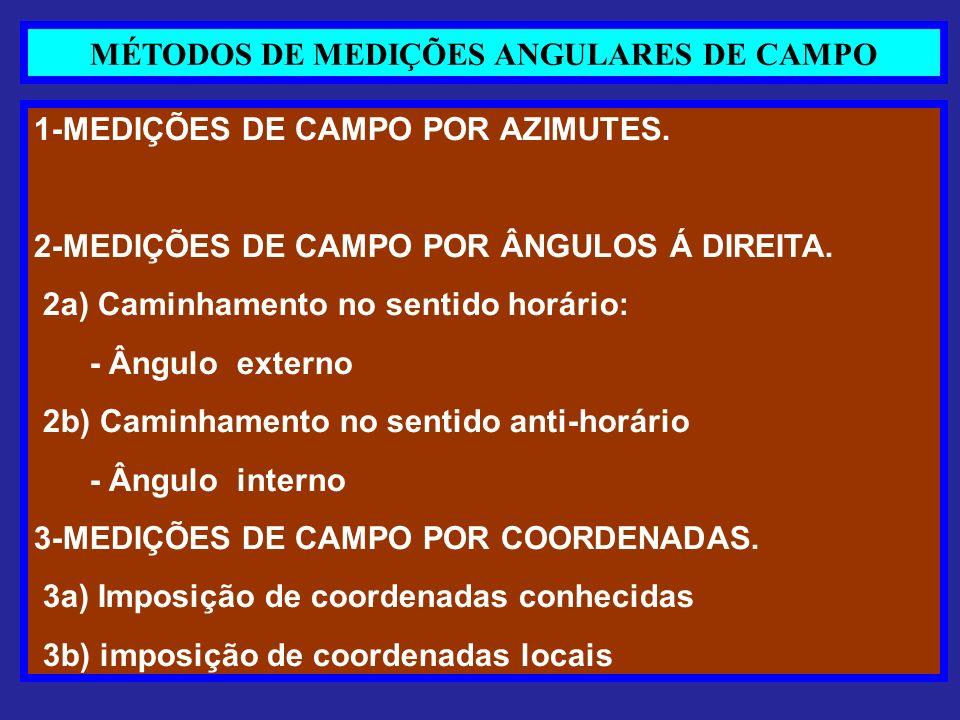 MÉTODOS DE MEDIÇÕES ANGULARES DE CAMPO 1-MEDIÇÕES DE CAMPO POR AZIMUTES. 2-MEDIÇÕES DE CAMPO POR ÂNGULOS Á DIREITA. 2a) Caminhamento no sentido horári