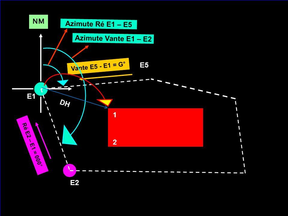 NM E1 E2 E5 Vante E5 - E1 = G° Ré E2 – E1 = 000° Azimute Ré E1 – E5 Azimute Vante E1 – E2 1 2 DH