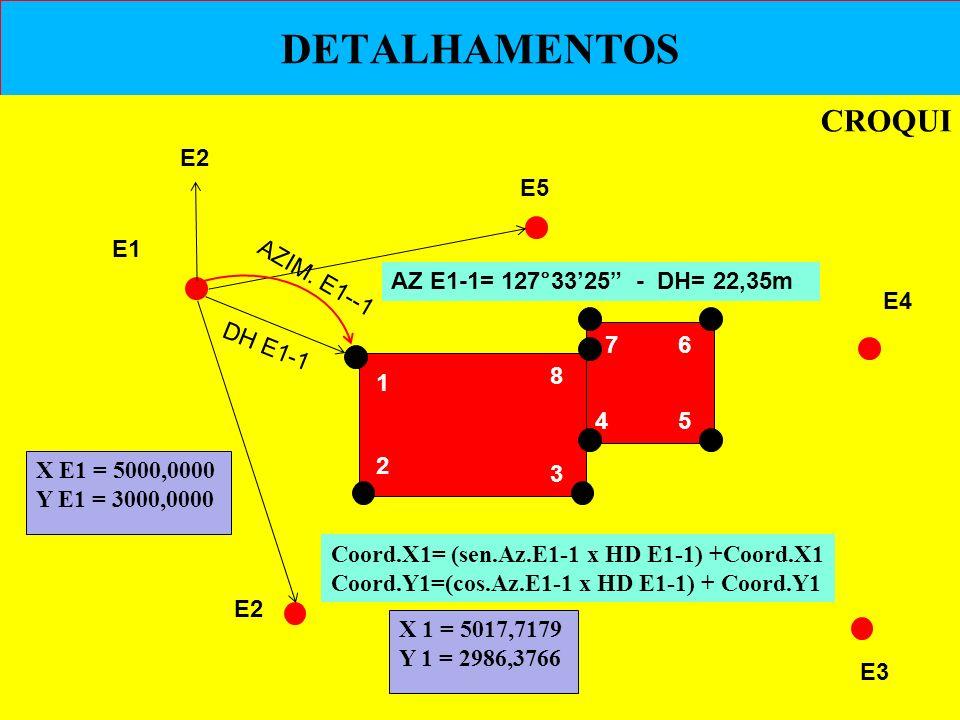 DETALHAMENTOS CROQUI E2 E1 E3 E4 E5 E2 1 AZIM. E1--1 DH E1-1 AZ E1-1= 127°3325 - DH= 22,35m Coord.X1= (sen.Az.E1-1 x HD E1-1) +Coord.X1 Coord.Y1=(cos.