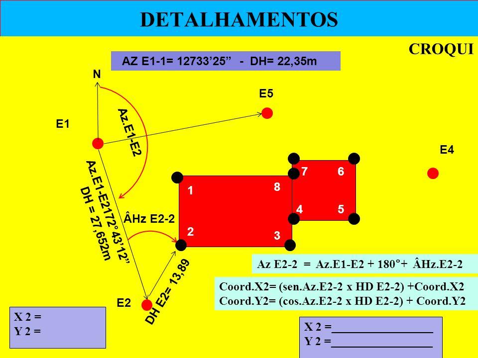 DETALHAMENTOS CROQUI E2 E1 E4 E5 N 1 ÂHz E2-2 DH E2= 13,89 AZ E1-1= 1273325 - DH= 22,35m Coord.X2= (sen.Az.E2-2 x HD E2-2) +Coord.X2 Coord.Y2= (cos.Az