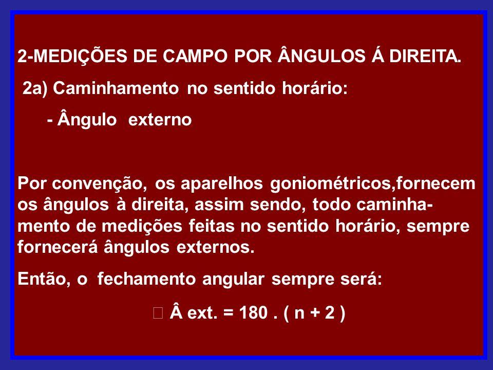 2-MEDIÇÕES DE CAMPO POR ÂNGULOS Á DIREITA. 2a) Caminhamento no sentido horário: - Ângulo externo Por convenção, os aparelhos goniométricos,fornecem os