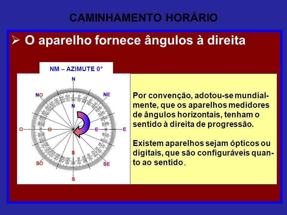 CAMINHAMENTO HORÁRIO O aparelho fornece ângulos à direita NM – AZIMUTE 0° Por convenção, adotou-se mundial- mente, que os aparelhos medidores de ângul