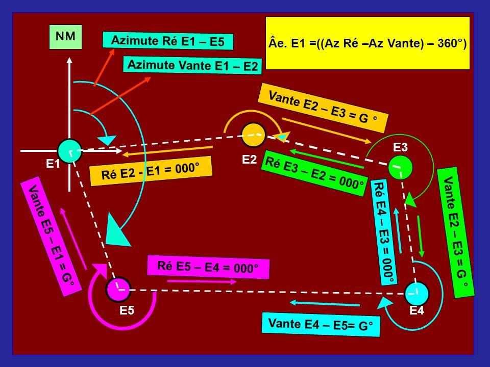 NM E1 E5E4 E2 E3 Ré E2 - E1 = 000° Vante E2 – E3 = G ° Ré E4 – E3 = 000° Vante E4 – E5= G° Ré E3 – E2 = 000° Vante E2 – E3 = G ° Ré E5 – E4 = 000° Van