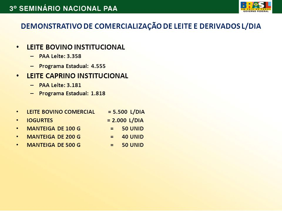 DEMONSTRATIVO DE COMERCIALIZAÇÃO DE LEITE E DERIVADOS L/DIA LEITE BOVINO INSTITUCIONAL – PAA Leite: 3.358 – Programa Estadual: 4.555 LEITE CAPRINO INS