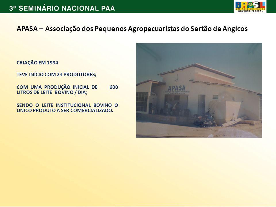APASA – Associação dos Pequenos Agropecuaristas do Sertão de Angicos CRIAÇÃO EM 1994 TEVE INÍCIO COM 24 PRODUTORES; COM UMA PRODUÇÃO INICIAL DE 600 LI