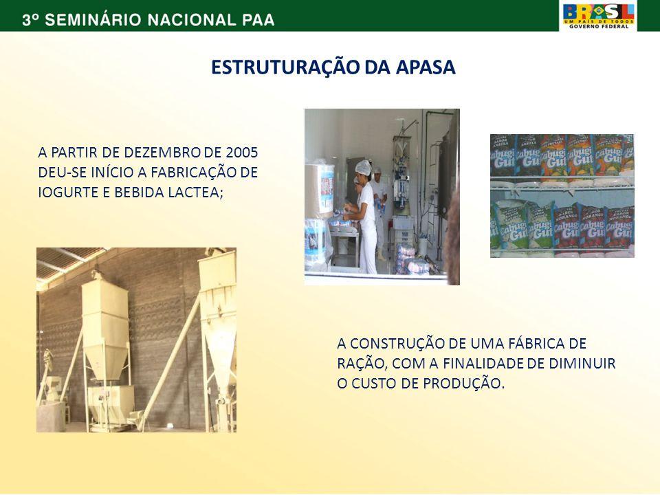 ESTRUTURAÇÃO DA APASA A PARTIR DE DEZEMBRO DE 2005 DEU-SE INÍCIO A FABRICAÇÃO DE IOGURTE E BEBIDA LACTEA; A CONSTRUÇÃO DE UMA FÁBRICA DE RAÇÃO, COM A