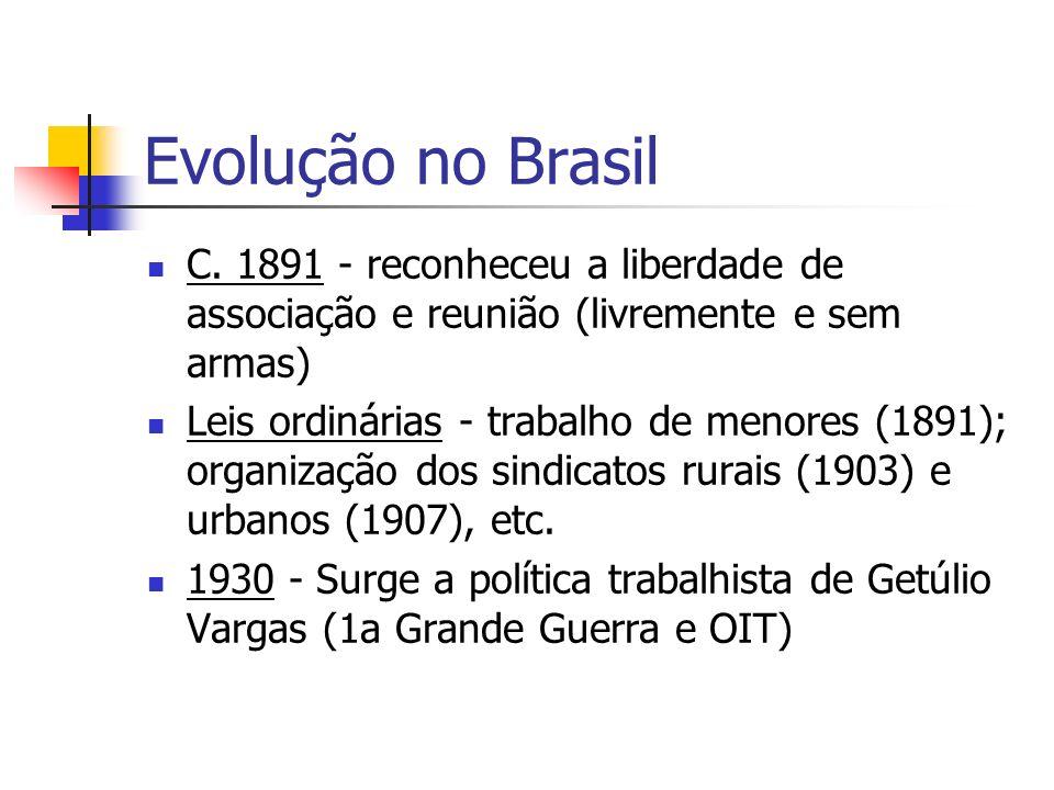 Evolução no Brasil C. 1891 - reconheceu a liberdade de associação e reunião (livremente e sem armas) Leis ordinárias - trabalho de menores (1891); org