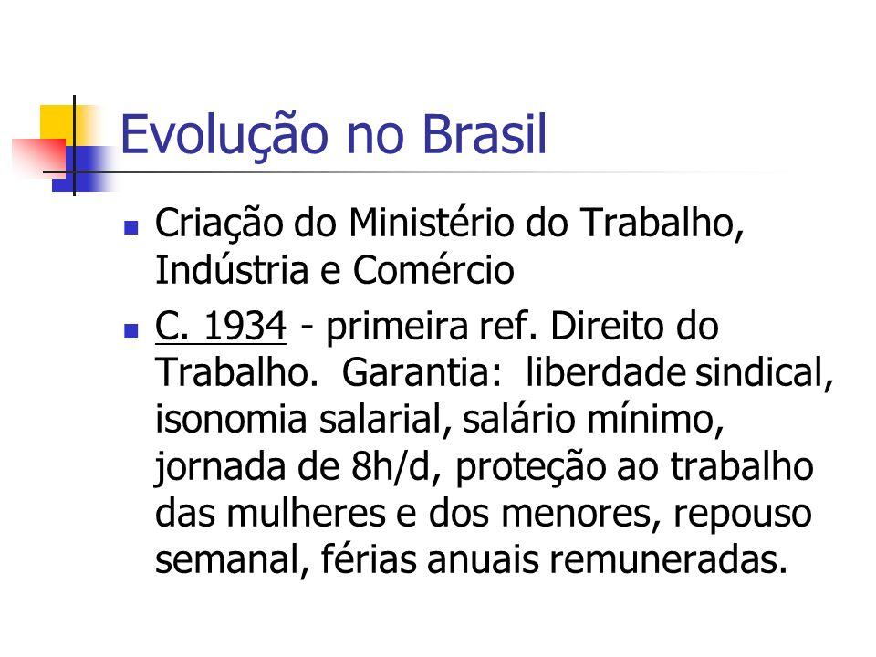 Evolução no Brasil Criação do Ministério do Trabalho, Indústria e Comércio C. 1934 - primeira ref. Direito do Trabalho. Garantia: liberdade sindical,