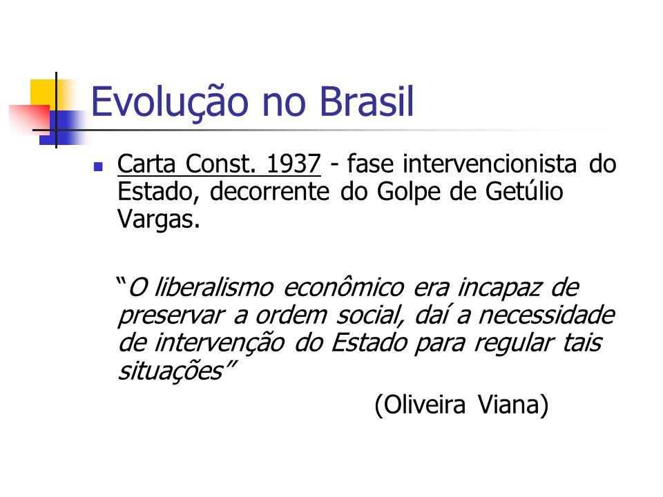 Evolução no Brasil Carta Const. 1937 - fase intervencionista do Estado, decorrente do Golpe de Getúlio Vargas. O liberalismo econômico era incapaz de