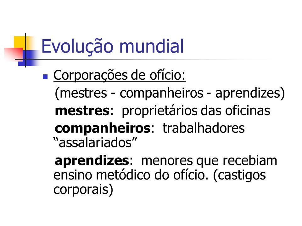 Evolução mundial Corporações de ofício: (mestres - companheiros - aprendizes) mestres: proprietários das oficinas companheiros: trabalhadores assalari