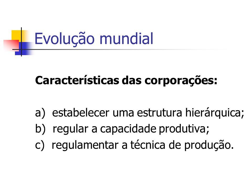 Evolução mundial Características das corporações: a) estabelecer uma estrutura hierárquica; b) regular a capacidade produtiva; c) regulamentar a técni
