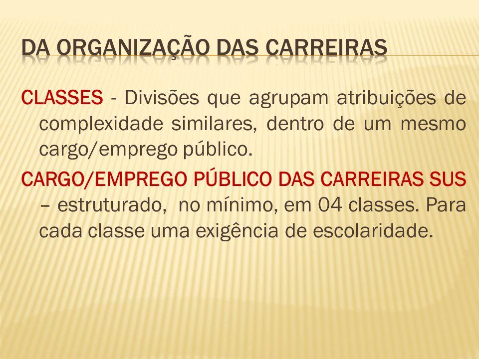 CLASSES - Divisões que agrupam atribuições de complexidade similares, dentro de um mesmo cargo/emprego público.