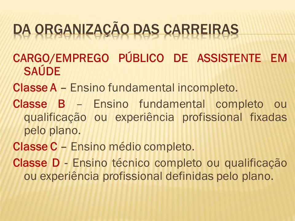 CARGO/EMPREGO PÚBLICO DE ASSISTENTE EM SAÚDE Classe A – Ensino fundamental incompleto.