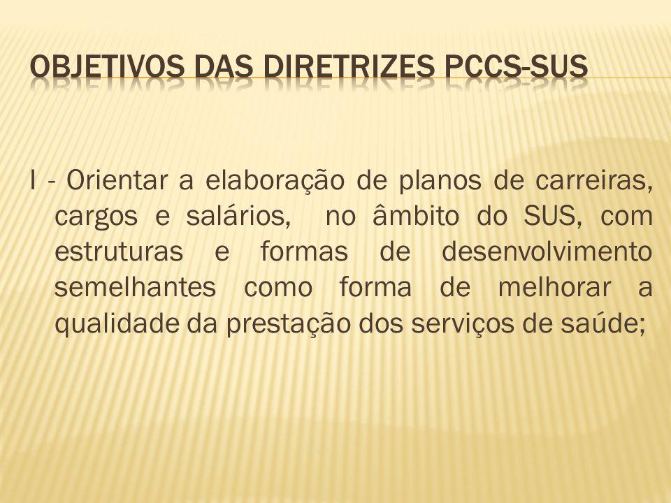 CESSÃO – HIPÓTESES I - Para exercer cargo em comissão ou função de confiança.