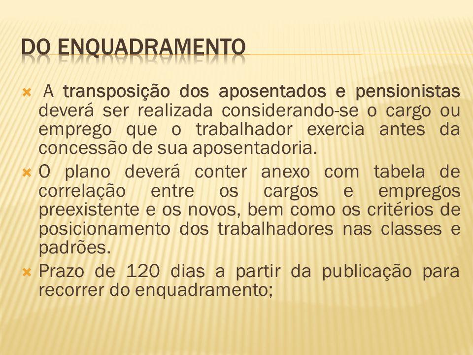 A transposição dos aposentados e pensionistas deverá ser realizada considerando-se o cargo ou emprego que o trabalhador exercia antes da concessão de sua aposentadoria.