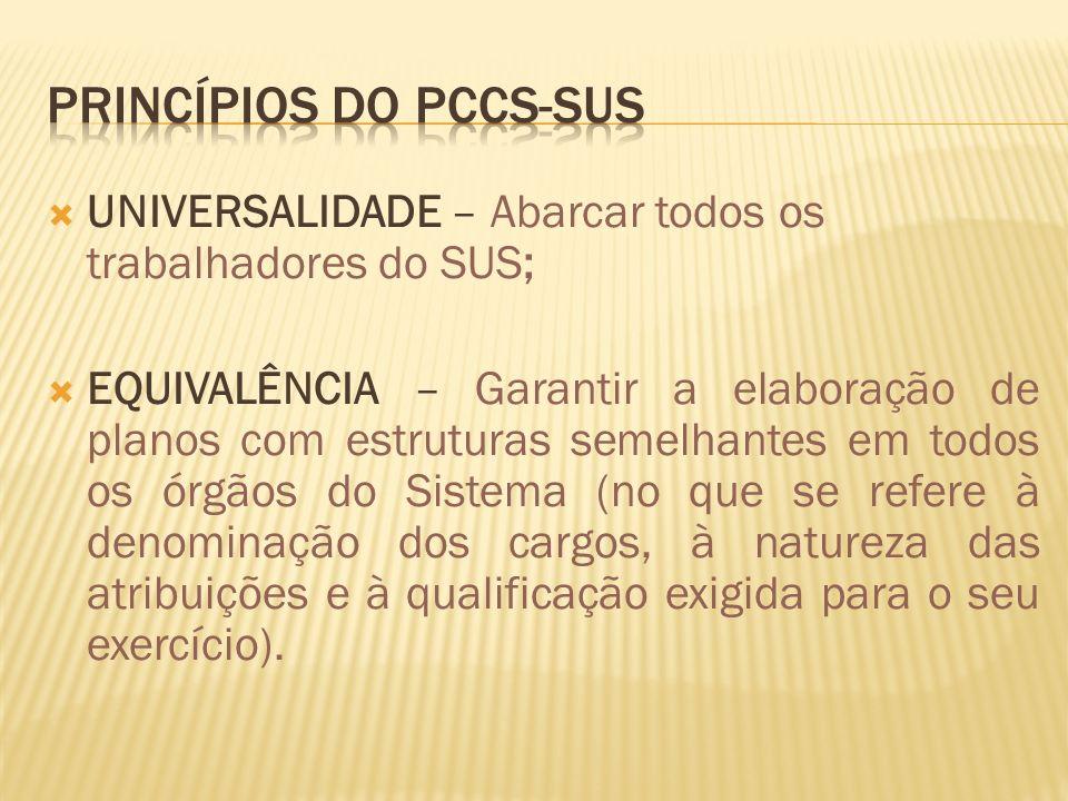 CONCURSO PÚBLICO – Único meio de ingresso no Sistema.
