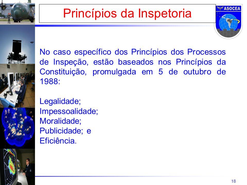 18 Princípios da Inspetoria No caso específico dos Princípios dos Processos de Inspeção, estão baseados nos Princípios da Constituição, promulgada em 5 de outubro de 1988: Legalidade; Impessoalidade; Moralidade; Publicidade; e Eficiência.