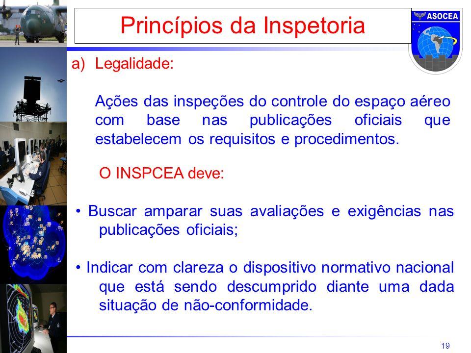 19 Princípios da Inspetoria a)Legalidade: Ações das inspeções do controle do espaço aéreo com base nas publicações oficiais que estabelecem os requisitos e procedimentos.